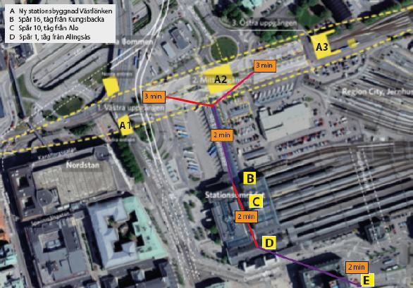 Så här blir gångtiderna från den nya stationens uppgångar (A1, A2 och A3) till nuvarande spår för Kungsbackapendeln (B, spår 16), Alependeln (C, spår 11) och Alingsspendeln (D, spår 1). Eftersom tåget från Kungsbacka ska gå via Västlänken och stanna två gånger, så blir restiden inklusive gångtid till Centralens utgång mot Drottningtorget, ca 11 minuter längre. För Alependeln gäller ca 6 minuter och för Alingsåspendeln ca 7 minuter.