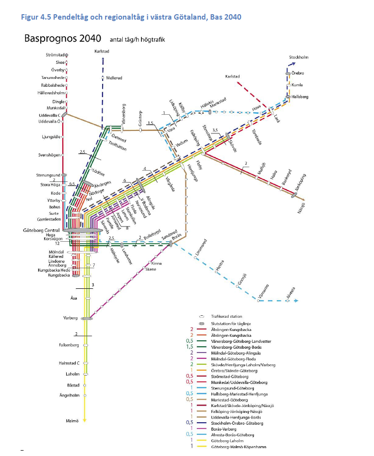 Trafikverket bevisar att turtätheten blir oförändrad med Västlänken